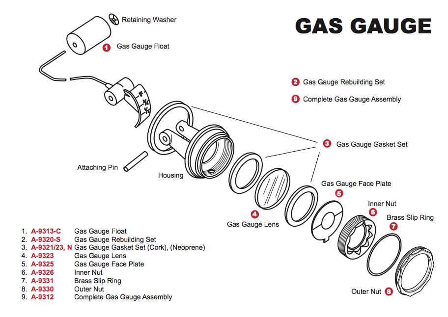 Gas gauge assembly sequence
